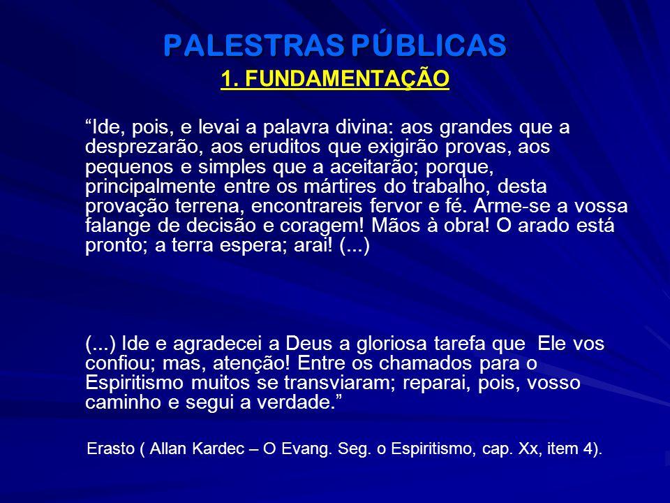 BIBLIOGRAFIA Federação Espírita do Rio Grande do Sul – Centro de treinamento e estudos – CTE – O Expositor Espírita.