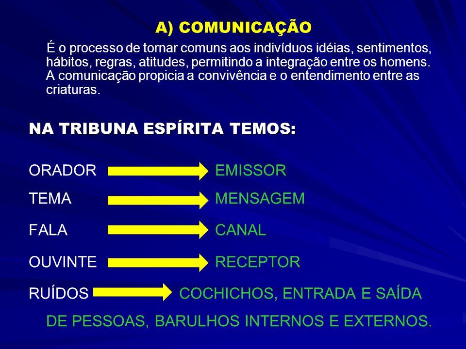 B) COMUNICAÇÃO NA DOUTRINA ESPÍRITA A Doutrina Espírita pode ser divulgada de diversas formas.
