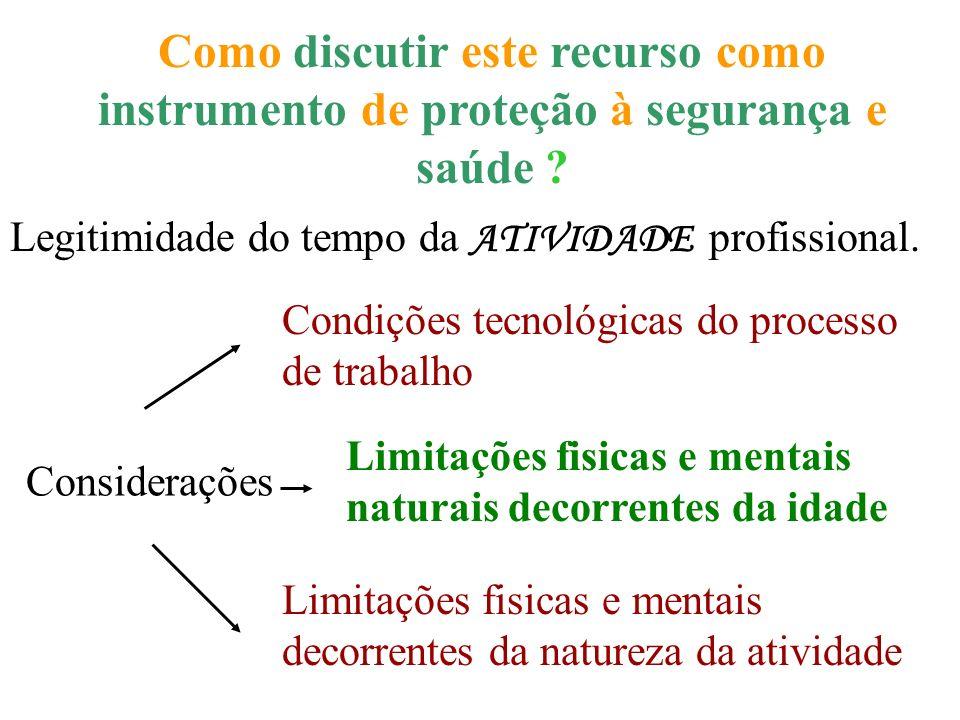 Como discutir este recurso como instrumento de proteção à segurança e saúde ? trabalho processo atividades Legitimidade do tempo da ATIVIDADE profissi