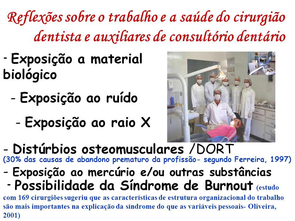 Reflexões sobre o trabalho e a saúde do cirurgião dentista e auxiliares de consultório dentário - Exposição a material biológico - Exposição ao ruído