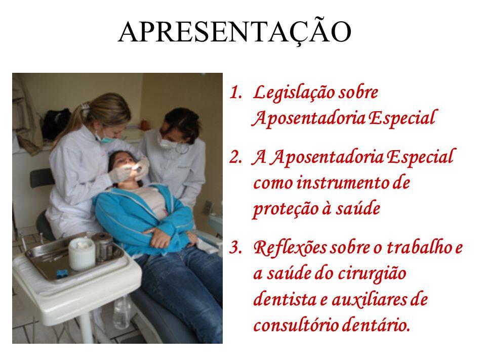 APRESENTAÇÃO 1.Legislação sobre Aposentadoria Especial 2.A Aposentadoria Especial como instrumento de proteção à saúde 3.Reflexões sobre o trabalho e
