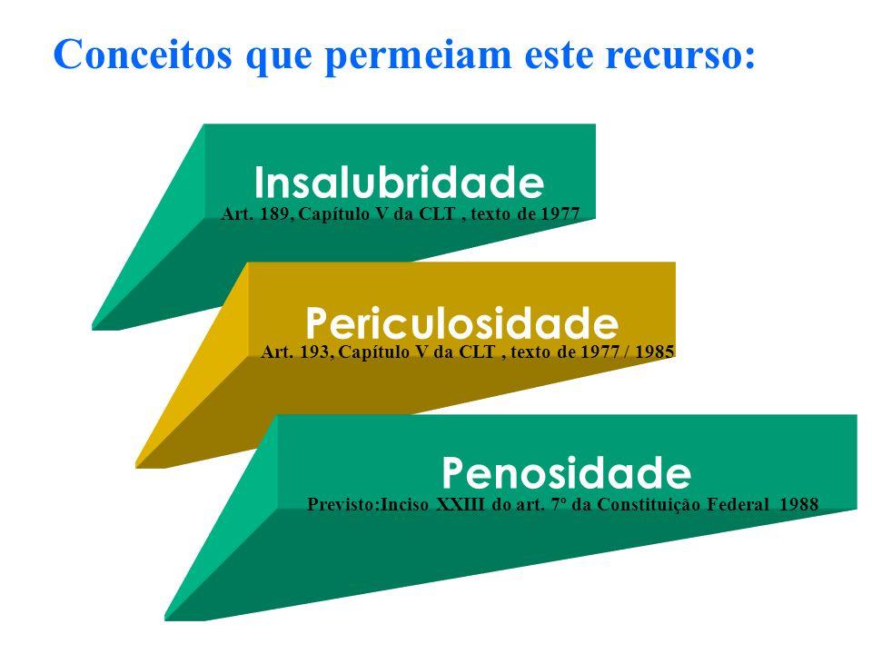 Reflexões sobre o trabalho e a saúde do cirurgião dentista e auxiliares de consultório dentário - Exposição a material biológico - Exposição ao ruído - Distúrbios osteomusculares /DORT (30% das causas de abandono prematuro da profissão- segundo Ferreira, 1997) - Possibilidade da Síndrome de Burnout (estudo com 169 cirurgiões sugeriu que as características de estrutura organizacional do trabalho säo mais importantes na explicaçäo da síndrome do que as variáveis pessoais- Oliveira, 2001) - Exposição ao mercúrio e/ou outras substâncias - Exposição ao raio X