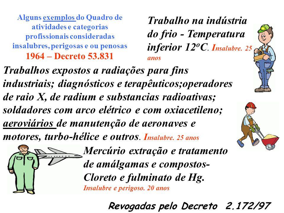 Referências bibliográficas FILHO, SERAFIM BARBOSA SANTOS; BARRETO, SANDHI MARIA.