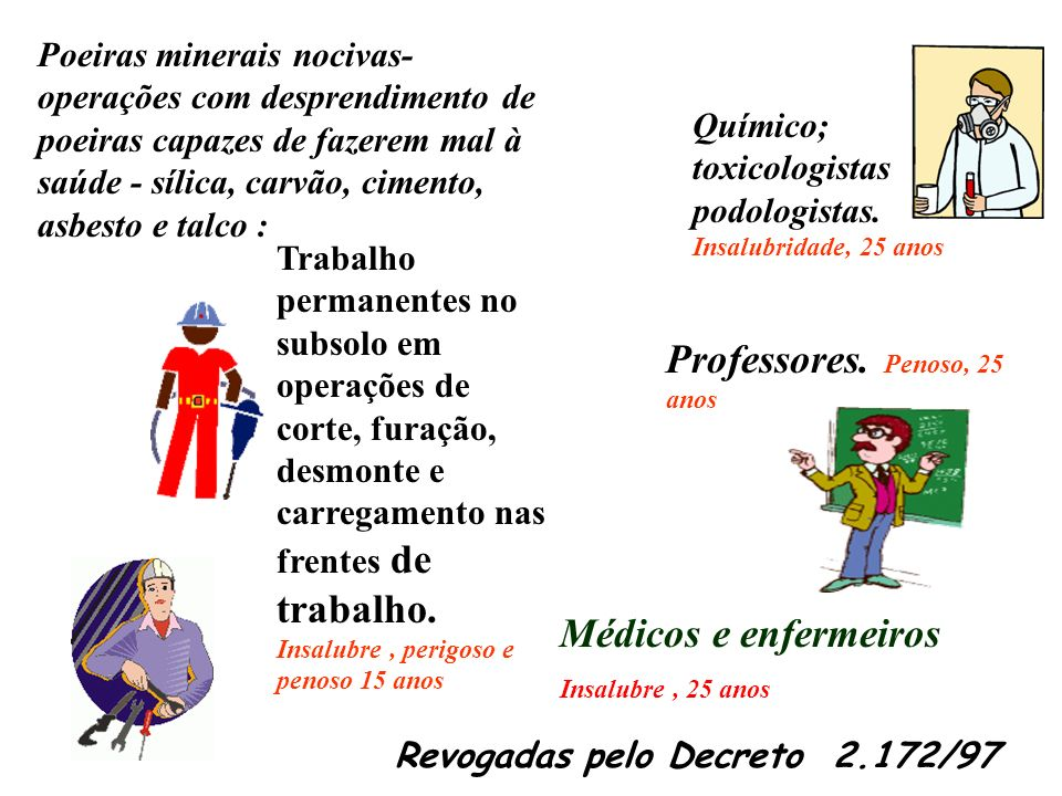 Odontólogo Atividade especial cód.2.1. 3 do quadro do Anexo do Decreto 53.831/1964.