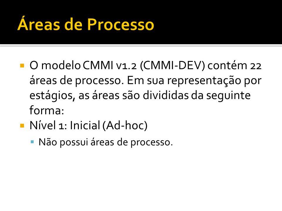 O modelo CMMI v1.2 (CMMI-DEV) contém 22 áreas de processo. Em sua representação por estágios, as áreas são divididas da seguinte forma: Nível 1: Inici