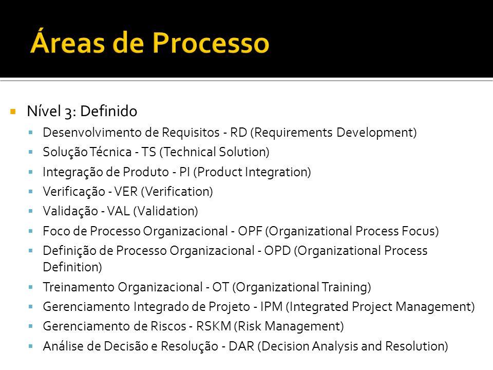 Nível 3: Definido Desenvolvimento de Requisitos - RD (Requirements Development) Solução Técnica - TS (Technical Solution) Integração de Produto - PI (