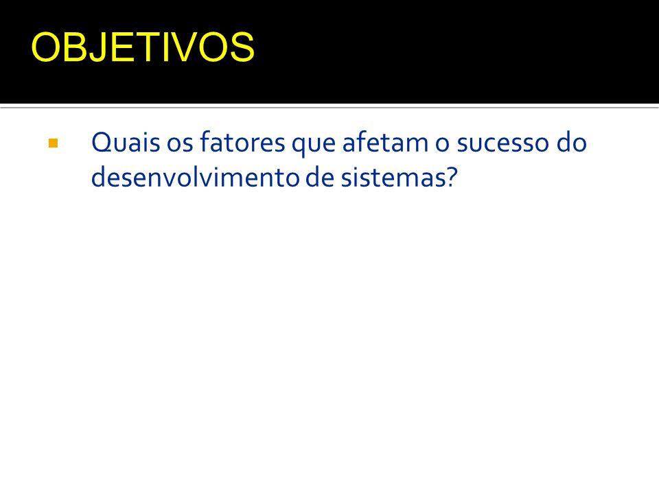Quais os fatores que afetam o sucesso do desenvolvimento de sistemas? OBJETIVOS