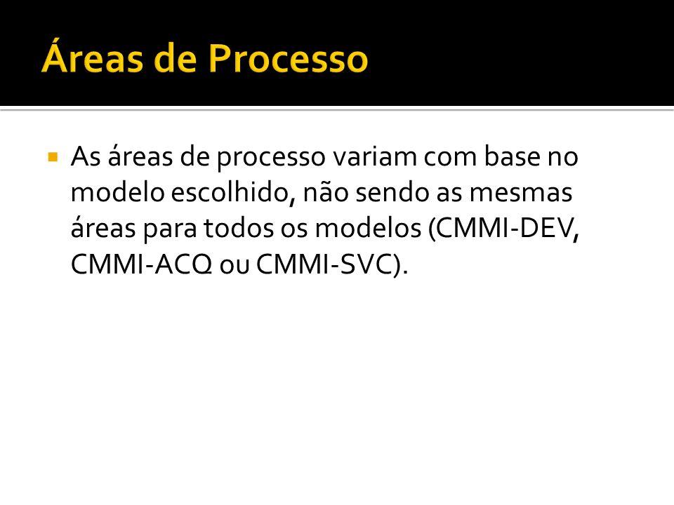 As áreas de processo variam com base no modelo escolhido, não sendo as mesmas áreas para todos os modelos (CMMI-DEV, CMMI-ACQ ou CMMI-SVC).