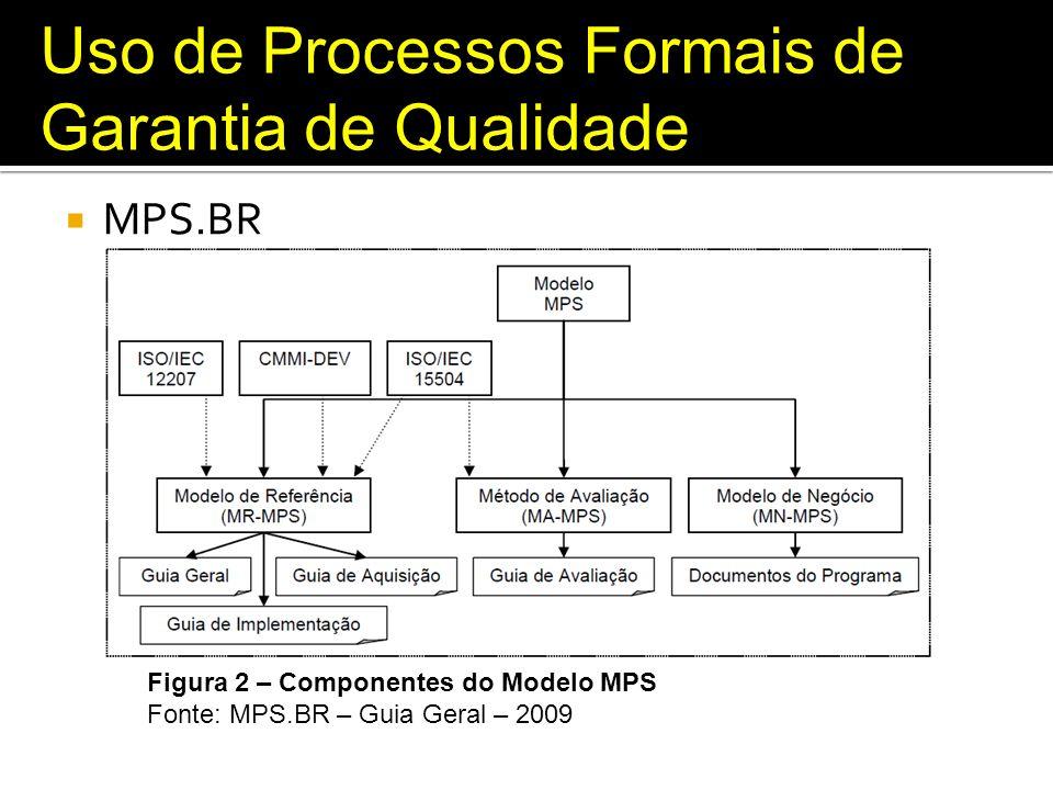 Uso de Processos Formais de Garantia de Qualidade MPS.BR Figura 2 – Componentes do Modelo MPS Fonte: MPS.BR – Guia Geral – 2009