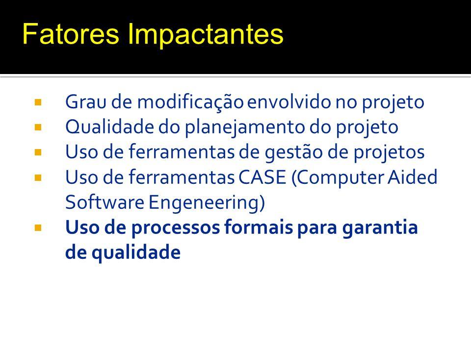 Grau de modificação envolvido no projeto Qualidade do planejamento do projeto Uso de ferramentas de gestão de projetos Uso de ferramentas CASE (Comput