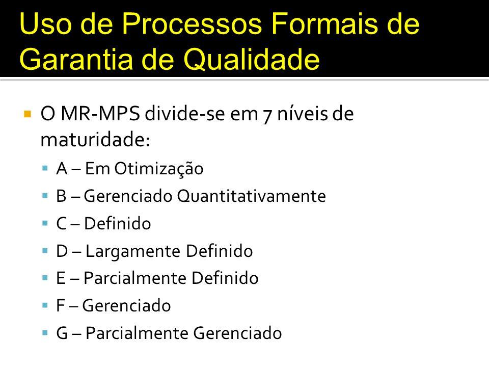 Uso de Processos Formais de Garantia de Qualidade O MR-MPS divide-se em 7 níveis de maturidade: A – Em Otimização B – Gerenciado Quantitativamente C –