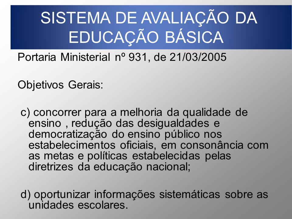 24 - Conhecer os resultados da Escola - Divulgar os resultados para a comunidade escolar - Utilizar os resultados para propor ações efetivas de superação dos resultados Diretor Escolar e os resultados da Prova Brasil e SAEB