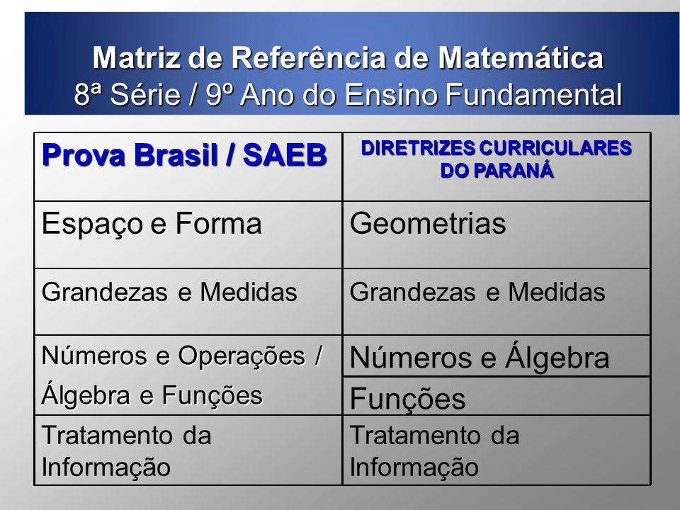 Funções Tratamento da Informação Números e Álgebra Números e Operações / Álgebra e Funções Grandezas e Medidas GeometriasEspaço e Forma DIRETRIZES CURRICULARES DO PARANÁ Prova Brasil / SAEB Matriz de Referência de Matemática 8ª Série / 9º Ano do Ensino Fundamental