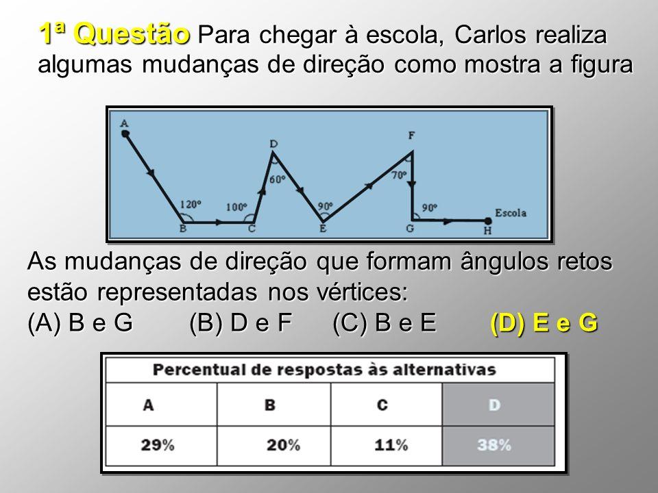 1ª Questão Para chegar à escola, Carlos realiza algumas mudanças de direção como mostra a figura As mudanças de direção que formam ângulos retos estão representadas nos vértices: (A) B e G (B) D e F (C) B e E (D) E e G