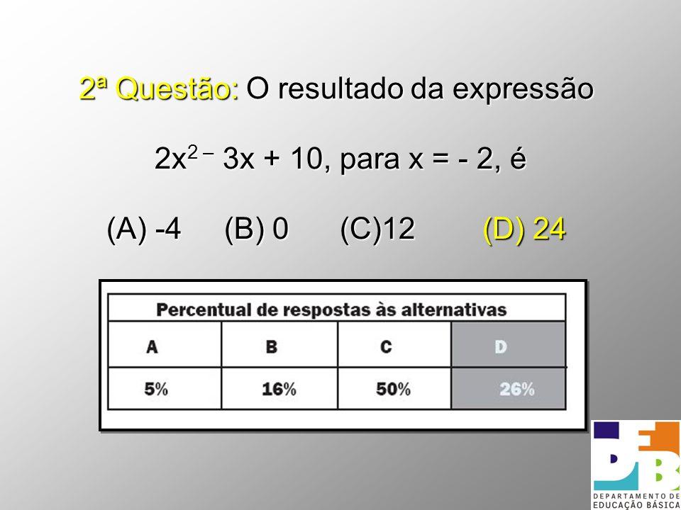 2ª Questão: O resultado da expressão 2x 2 – 3x + 10, para x = - 2, é 2x 2 – 3x + 10, para x = - 2, é (A) -4 (B) 0 (C)12 (D) 24