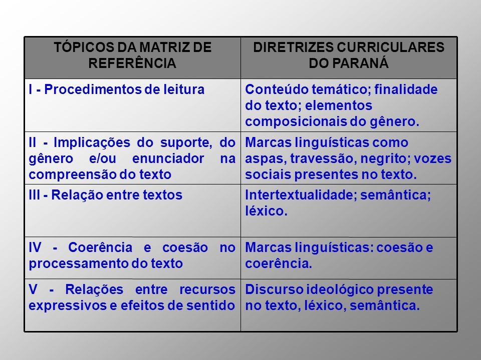 TÓPICOS DA MATRIZ DE REFERÊNCIA DIRETRIZES CURRICULARES DO PARANÁ I - Procedimentos de leituraConteúdo temático; finalidade do texto; elementos composicionais do gênero.
