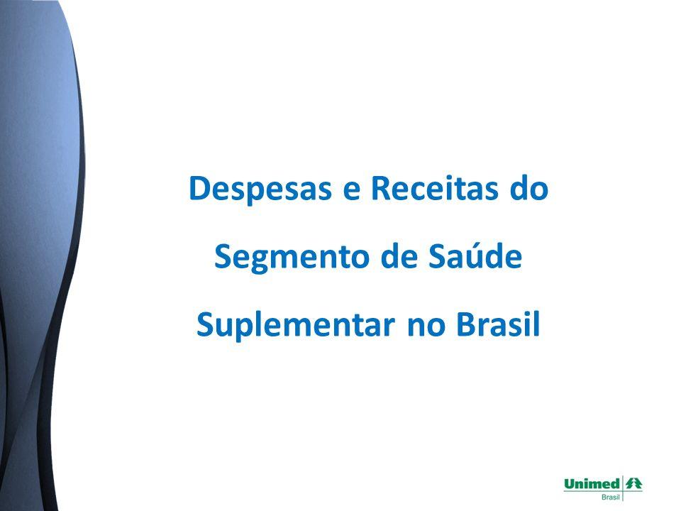 Despesas e Receitas do Segmento de Saúde Suplementar no Brasil