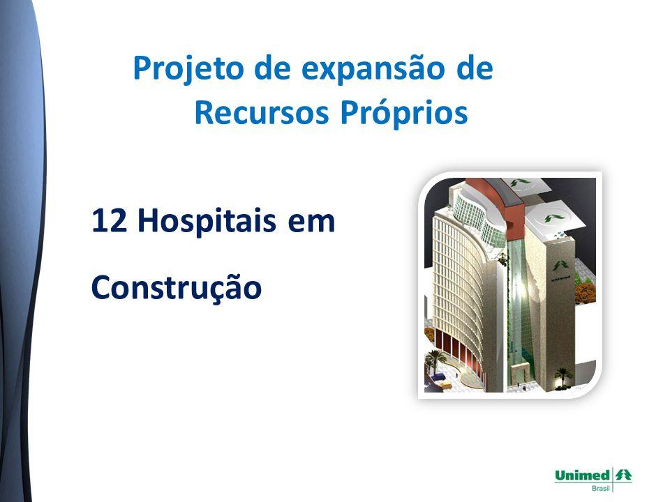 Projeto de expansão de Recursos Próprios 12 Hospitais em Construção Fonte: Área de Recursos Próprios da Central Nacional Unimed – Outubro/2009