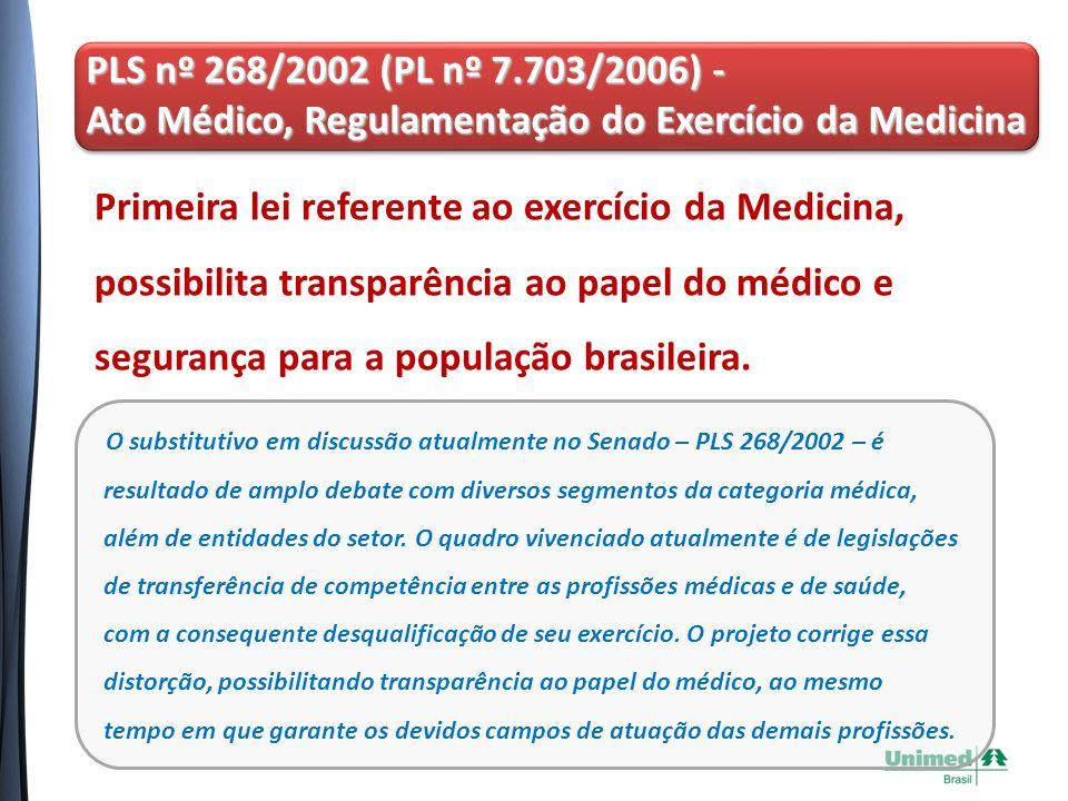 Primeira lei referente ao exercício da Medicina, possibilita transparência ao papel do médico e segurança para a população brasileira.