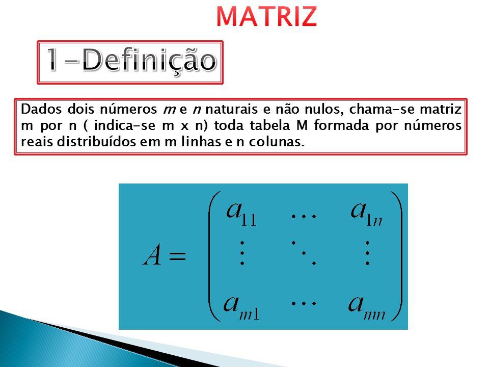 Dados dois números m e n naturais e não nulos, chama-se matriz m por n ( indica-se m x n) toda tabela M formada por números reais distribuídos em m li