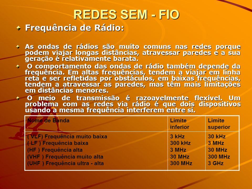 FREQUÊNCIAS DE MICROONDA A microonda é um subconjunto das frequências de rádio cujo início é considerado em 1 GHz e o término, por volta de 18 GHz.