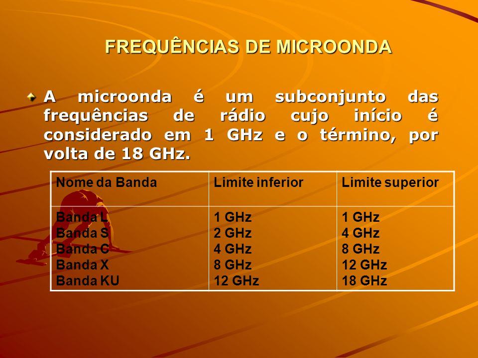 ONDAS INFRAVEMELHAS As ondas infravermelhas existem entre o espectro visível ( isto é, o arco – íris ) e o das microondas.