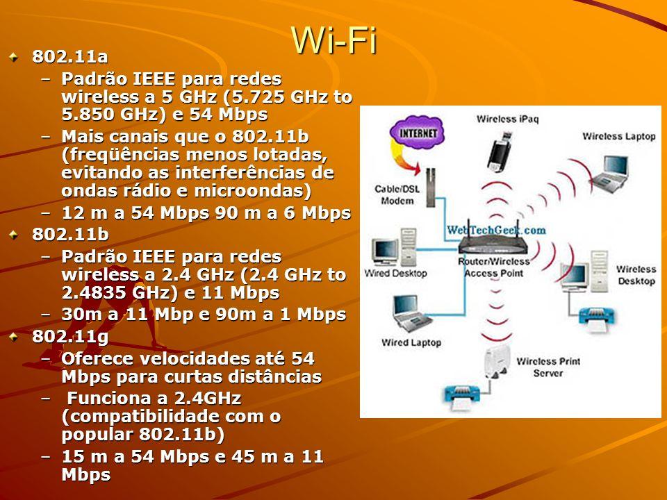 Modos de Operação Infra-estrutura –Cada célula é controlada por um AP (Access point) –Cada AP é fixo e cobre uma área geográfica Peer-to-peer –Fazem troca entre si sem necessidade de um AP