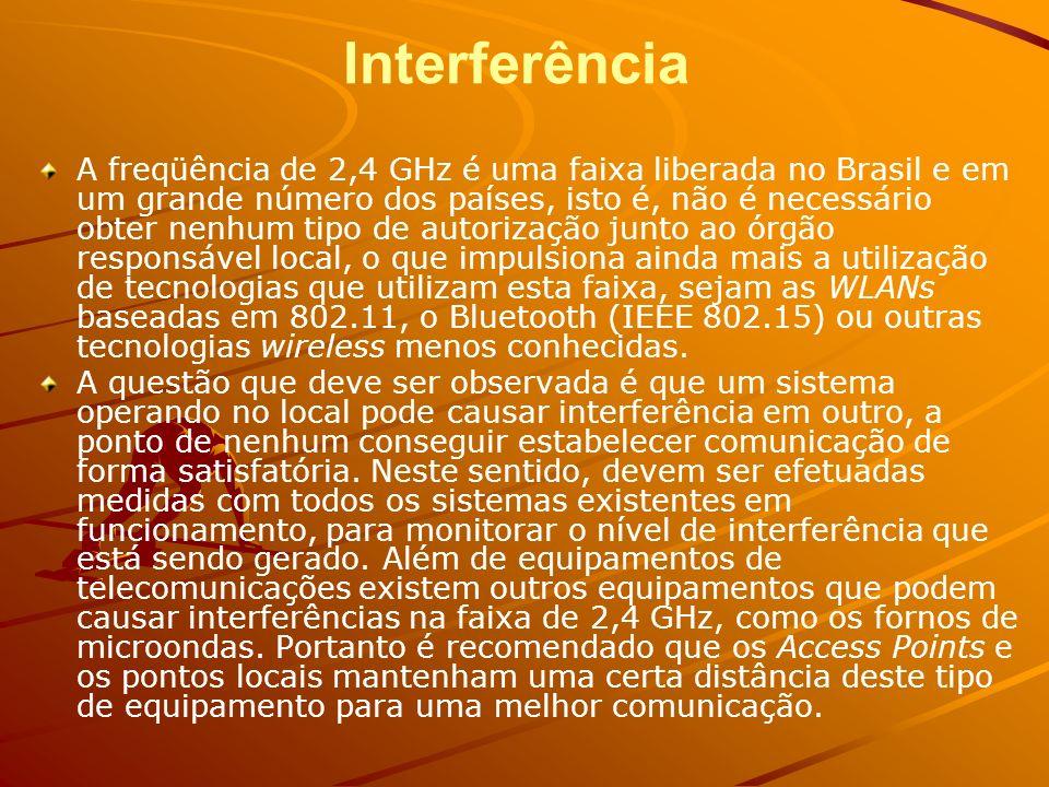 Para minimizar a interferência intra-sistêmica os dispositivos 802.11 utilizam espalhamento de espectral na transmissão de seus sinais.