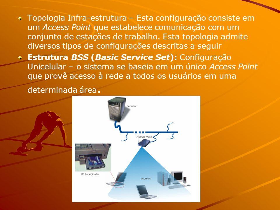 Configuração com Superposição celular Uma configuração com superposição celular consiste de um conjunto de Access Points e um conjunto de estações de trabalho munidos de adaptadores de rede sem fio (WLAN adapters), associados ao Access Point, de modo que as áreas de cobertura dos Access Points tenham alguns trechos em comum.
