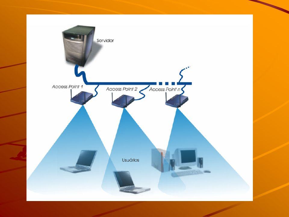 Configuração Multicelular Uma configuração multicelular consiste de um conjunto de Access Points posicionados muito próximos, de modo que suas áreas de cobertura sejam fortemente superpostas.
