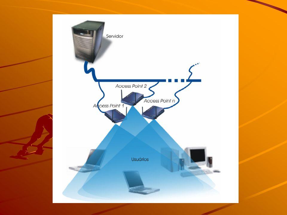 Configuração Multi-Hop Uma configuração multi-Hop consiste de um Access Point conectado a uma Workgroup Bridge (WB), que se comunica com outra WB que por sua vez está conectada a outro Acess Point.