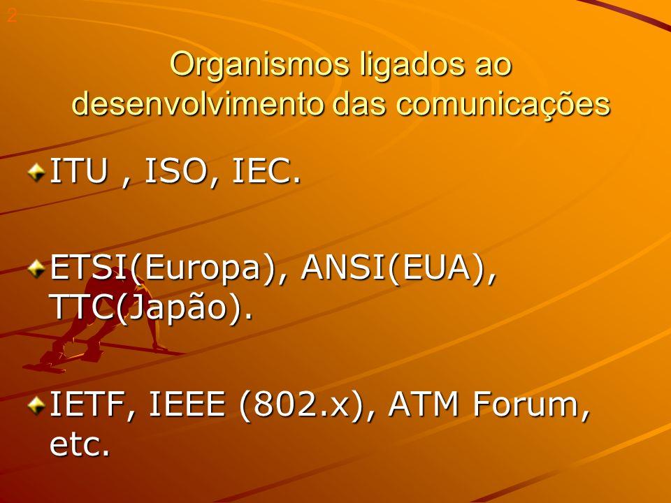 Algumas normas IEEE 802.1 – Gestão.802.2 – Ligação entre redes.