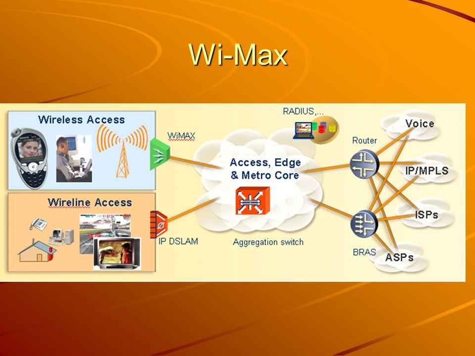 Wi-Max Objetivos –Motivar um mercado de acesso broadband mais competitivo; –Não dependência de um único fornecedor; –Menos tipos de produtos diferentes para serem fabricados; –Produção em maior escala; –Acessos broadband mais velozes e baratos;