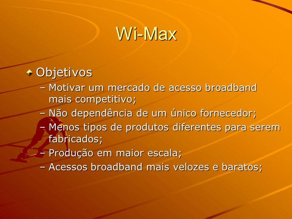 Wi-Max Qualidade de Serviço –Baixa latência; –Suporte a áudio e vídeo; –Possibilidade de prover serviços premium garantidos para empresas; –Possibilidade de aumentar o volume de usuários utilizando melhor esforço para clientes residenciais;