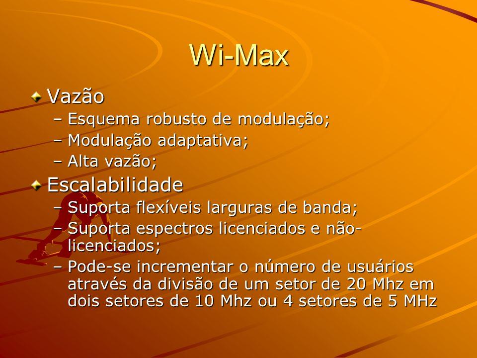 Wi-Max Segurança –Privacidade e encriptação –Transmissões seguras –Autenticação de usuários