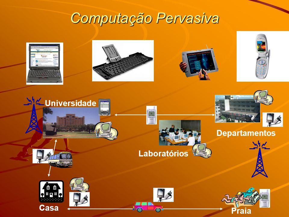 Principais Problemas Conectividade: –Desconexão freqüente.
