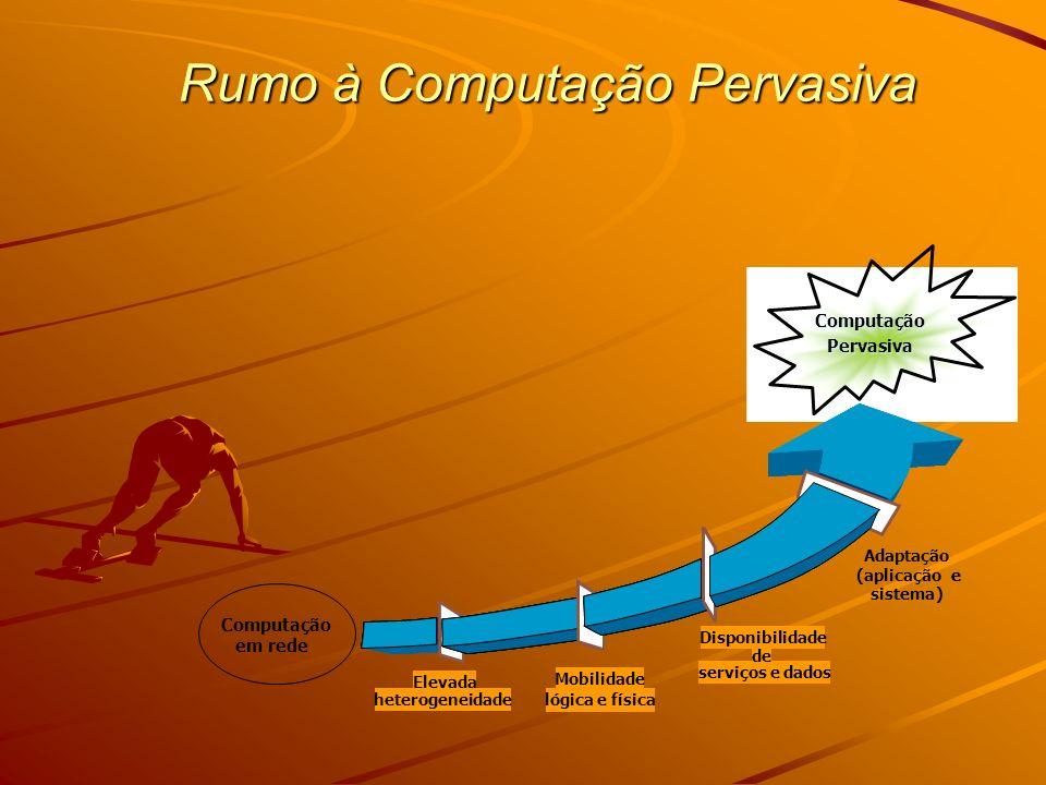 Computação emrede Adaptação (aplicaçãoe sistema) e Computação Pervasiva Coexistência de PDAs, desktops, estações de alto desempenho, clusters, supercomputadores...