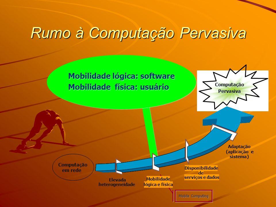 Rumo à Computação Pervasiva Computação emrede Elevada heterogeneidade Adaptação (aplicaçãoe sistema) e Computação Pervasiva Acesso permanente a aplicações e dados independente de equipamento, lugar ou tempo Grid Computing Disponibilidade serviços e dados de lógica e física Mobilidade