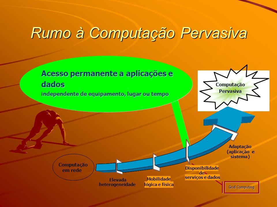 Rumo à Computação Pervasiva Computação emrede Elevada heterogeneidade Adaptação ao estado dos recursos Computação Pervasiva Context-aware Computing lógica e física Mobilidade Adaptação Disponibilidade serviços e dados de