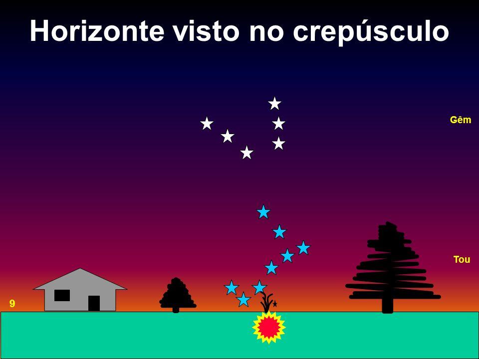 Horizonte visto no crepúsculo 9 Gêm Tou
