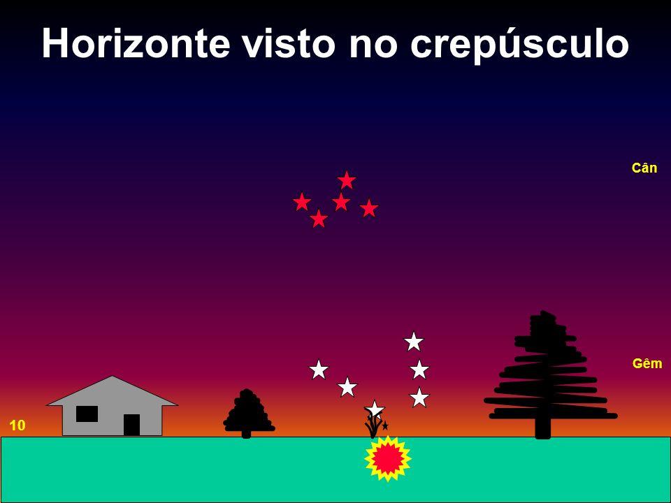 Horizonte visto no crepúsculo 10 Cân Gêm