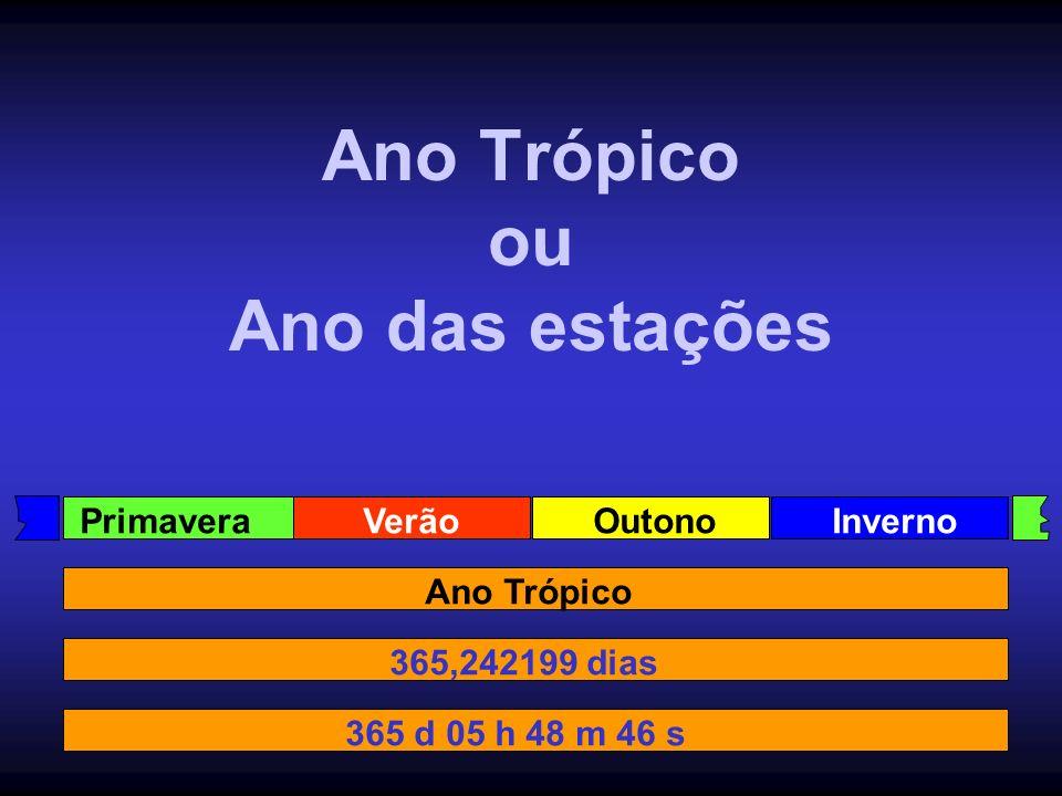 Ano Trópico ou Ano das estações PrimaveraOutonoVerãoInverno Ano Trópico 365,242199 dias 365 d 05 h 48 m 46 s