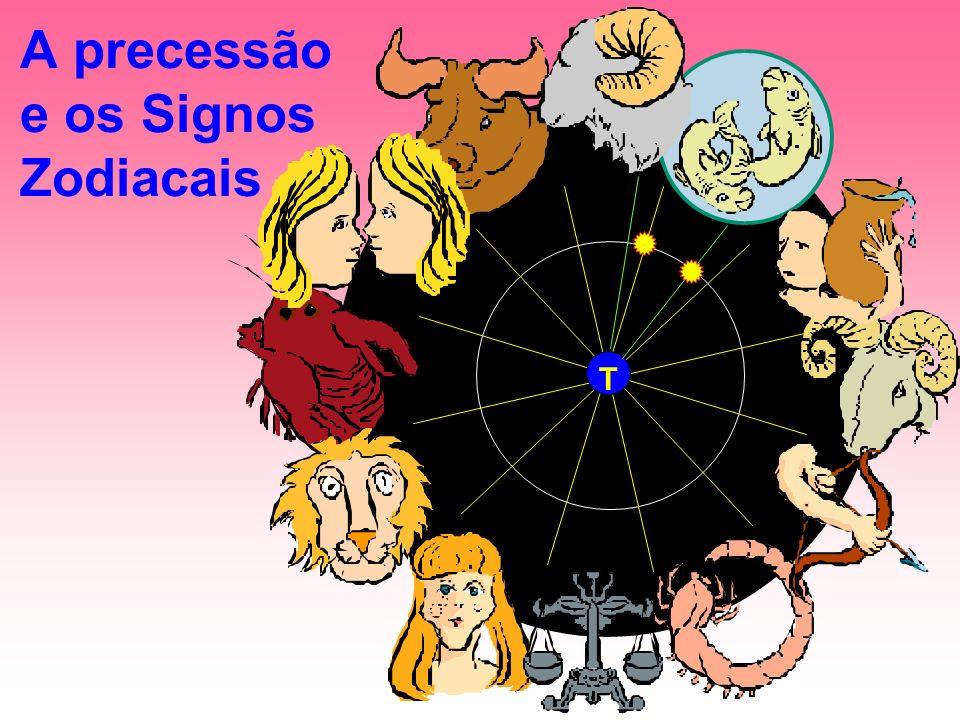 A precessão e os Signos Zodiacais T