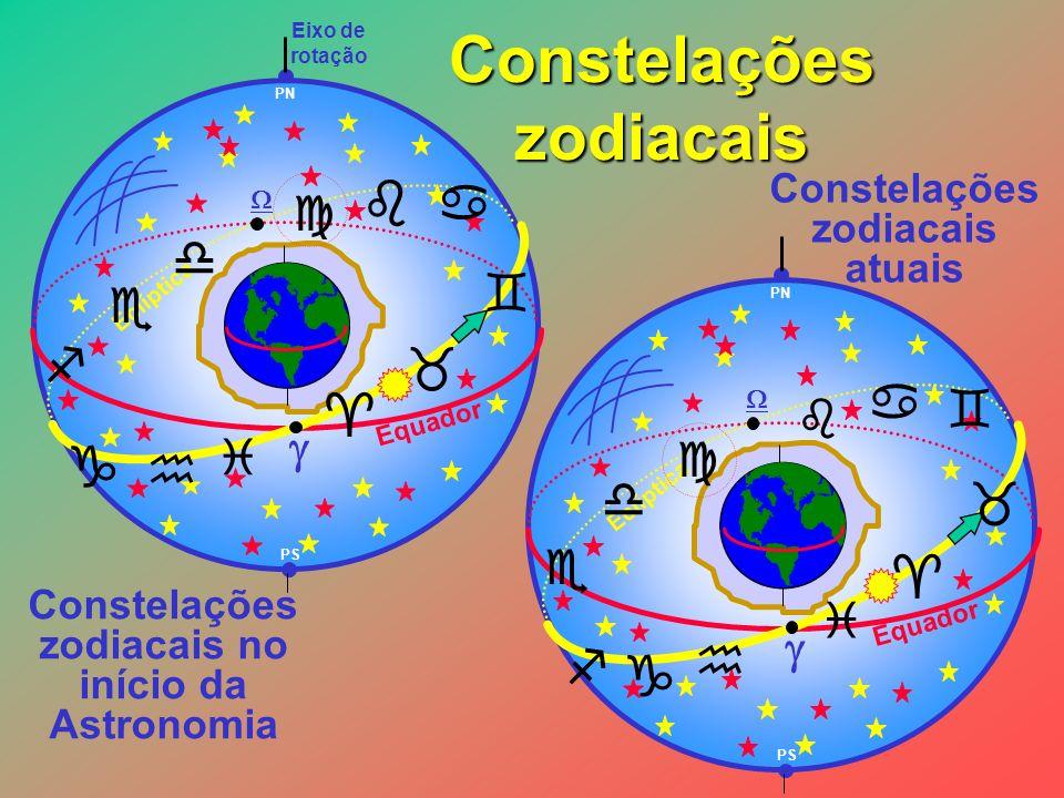 Constelações zodiacais Eixo de rotação Equador PN Eclíptica PS Equador PN Eclíptica PS Constelações zodiacais atuais Constelações zodiacais no início da Astronomia