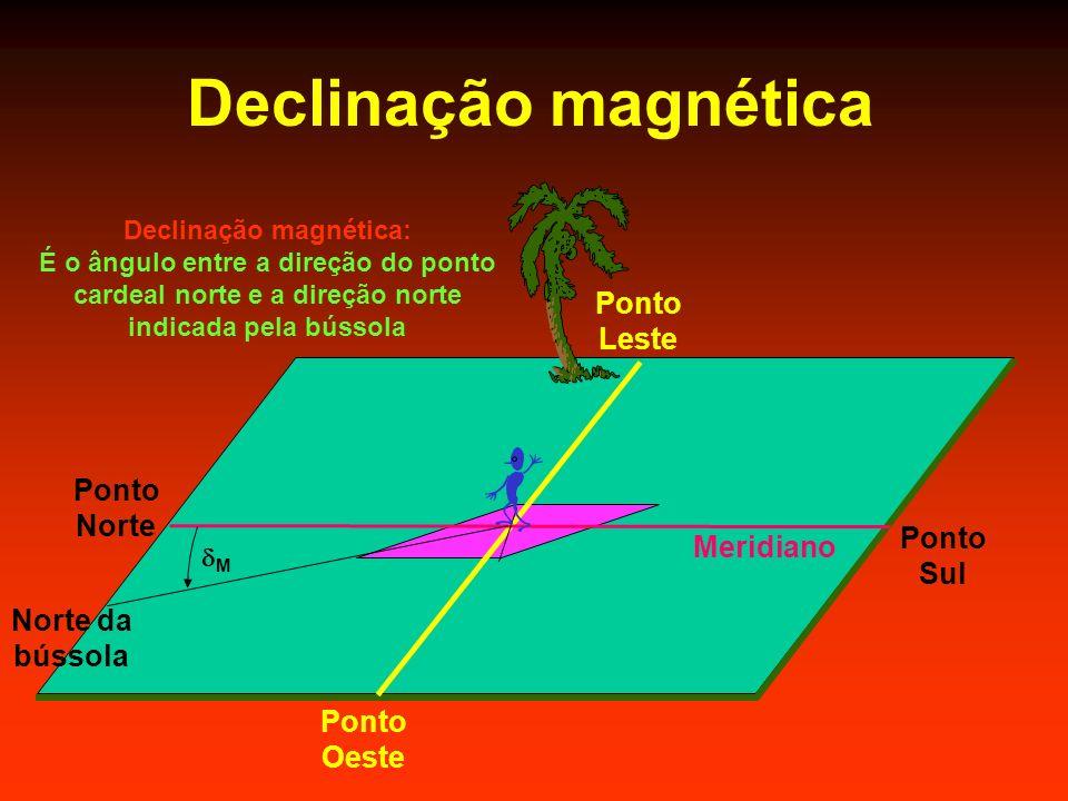 Declinação magnética Meridiano Ponto Leste Ponto Oeste Ponto Sul Ponto Norte M Norte da bússola Declinação magnética: É o ângulo entre a direção do ponto cardeal norte e a direção norte indicada pela bússola