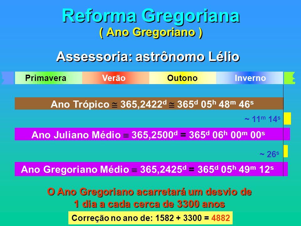 Reforma Gregoriana ( Ano Gregoriano ) Ano Trópico 365,2422 d 365 d 05 h 48 m 46 s ~ 11 m 14 s Ano Juliano Médio 365,2500 d = 365 d 06 h 00 m 00 s Ano Gregoriano Médio 365,2425 d = 365 d 05 h 49 m 12 s ~ 26 s O Ano Gregoriano acarretará um desvio de 1 dia a cada cerca de 3300 anos Assessoria: astrônomo Lélio PrimaveraOutonoVerãoInverno Correção no ano de: 1582 + 3300 = 4882