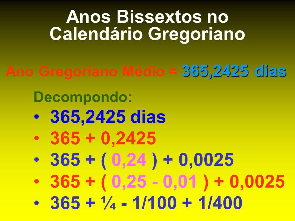 Anos Bissextos no Calendário Gregoriano Decompondo: 365,2425 dias 365 + 0,2425 365 + ( 0,24 ) + 0,0025 365 + ( 0,25 - 0,01 ) + 0,0025 365 + ¼ - 1/100 + 1/400 365,2425 dias Ano Gregoriano Médio = 365,2425 dias