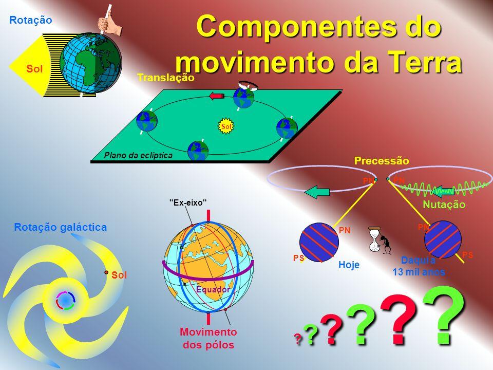 Componentes do movimento da Terra ???????????????????????.