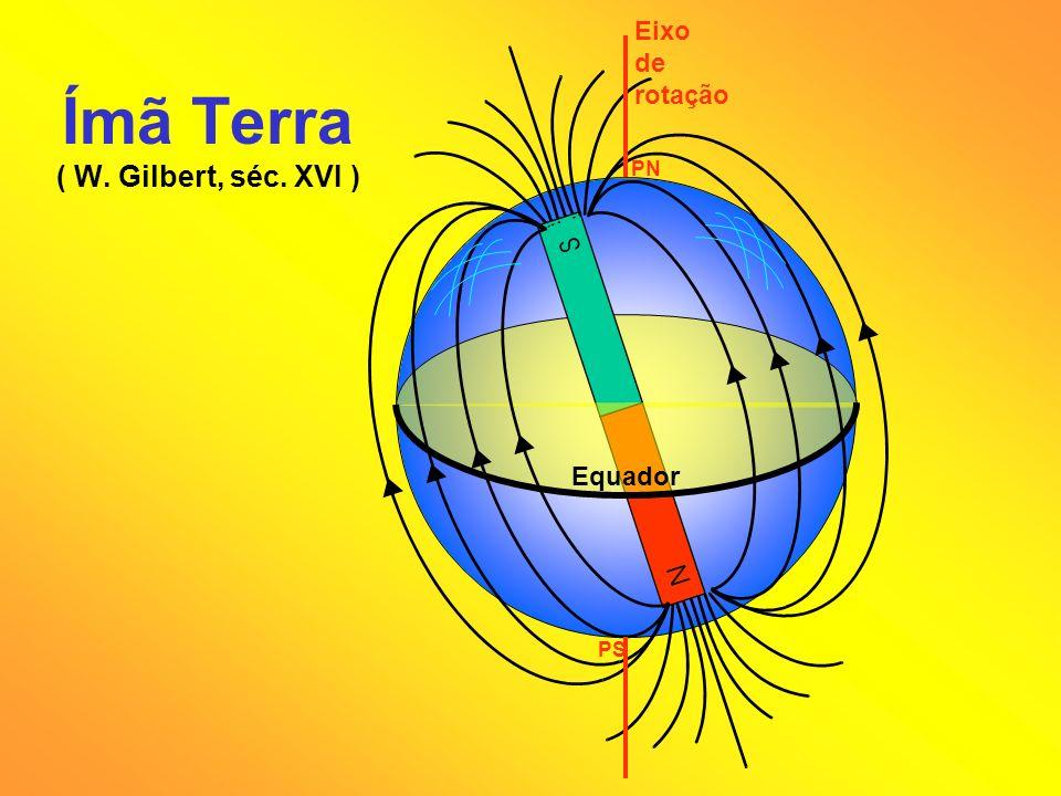 Ímã Terra ( W. Gilbert, séc. XVI ) Eixo de rotação PN PS Equador