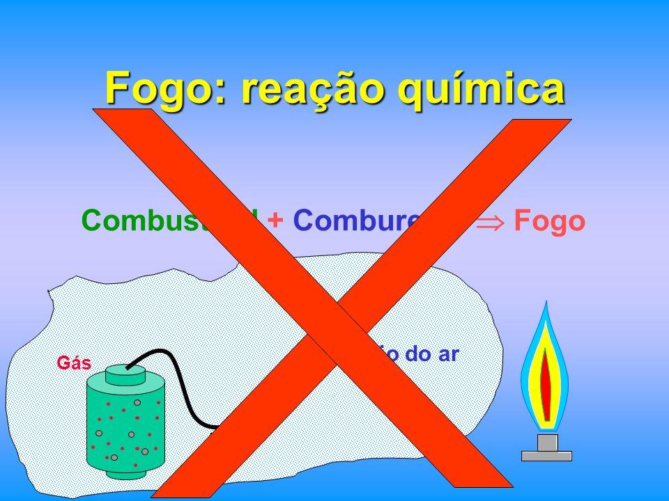Fogo: reação química Combustível + Comburente Fogo Gás Oxigênio do ar O 2